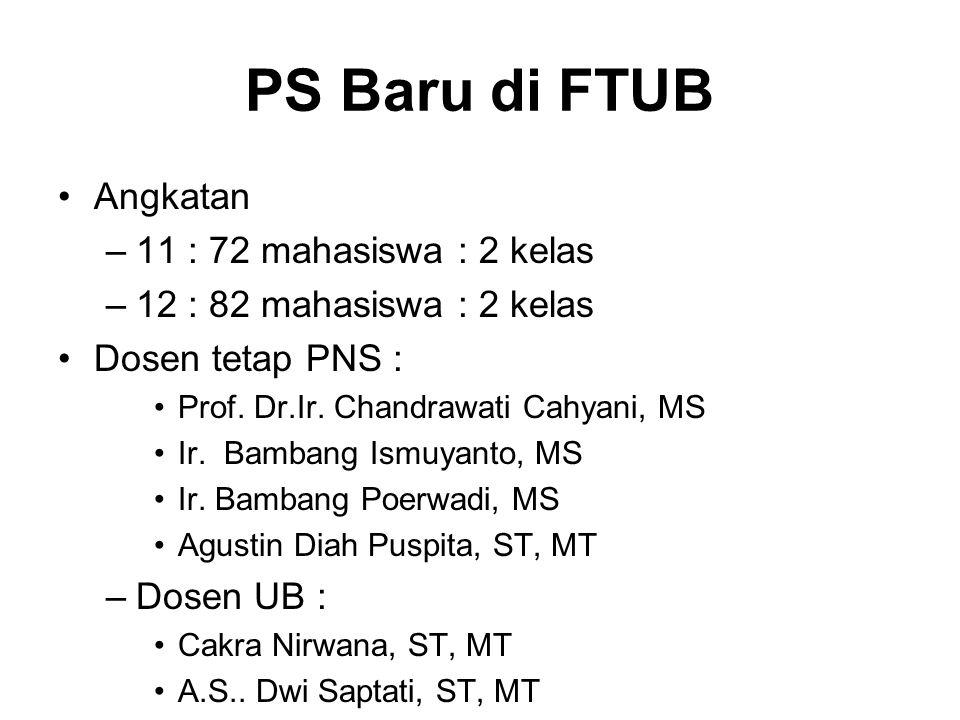PS Baru di FTUB Angkatan 11 : 72 mahasiswa : 2 kelas