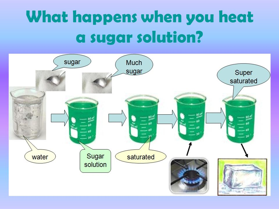 What happens when you heat a sugar solution