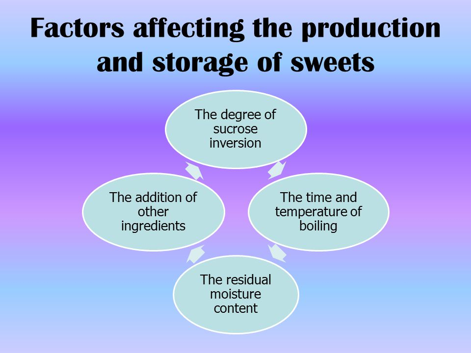 Factors affecting the production and storage of sweets