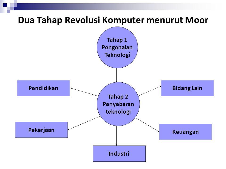 Dua Tahap Revolusi Komputer menurut Moor