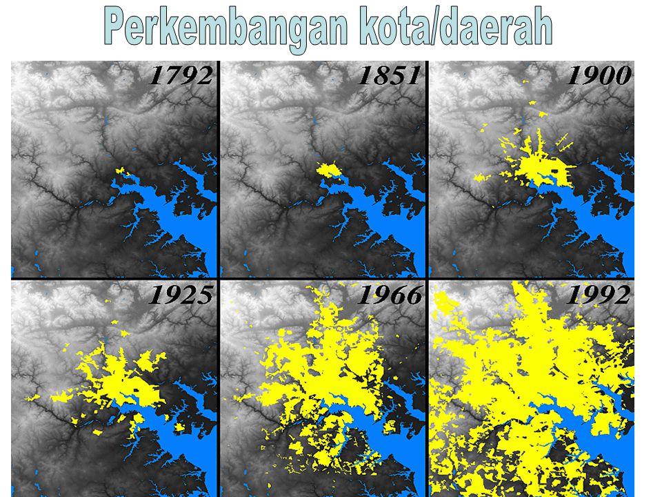Perkembangan kota/daerah