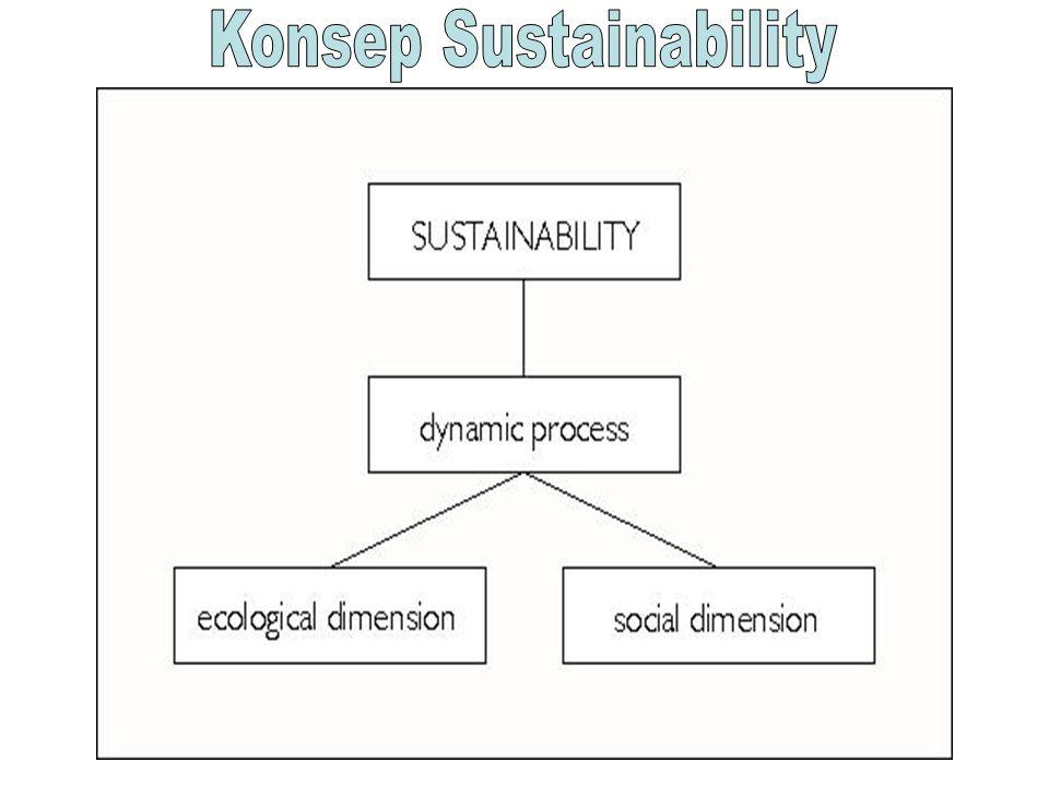 Konsep Sustainability