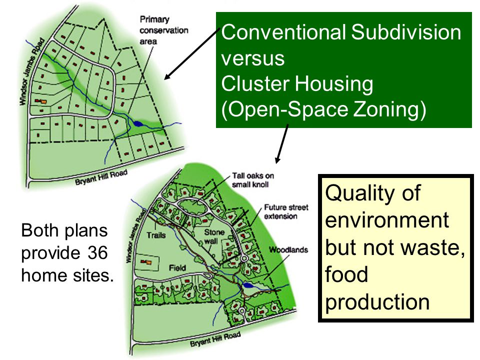 Conventional Subdivision versus Cluster Housing (Open-Space Zoning)