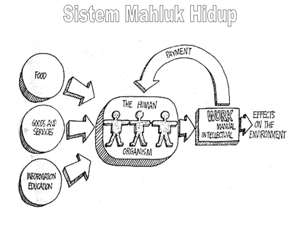 Sistem Mahluk Hidup
