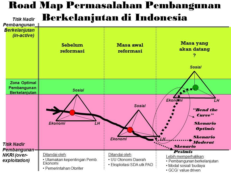 Road Map Permasalahan Pembangunan Berkelanjutan di Indonesia
