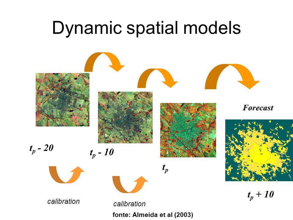 Dynamic spatial models
