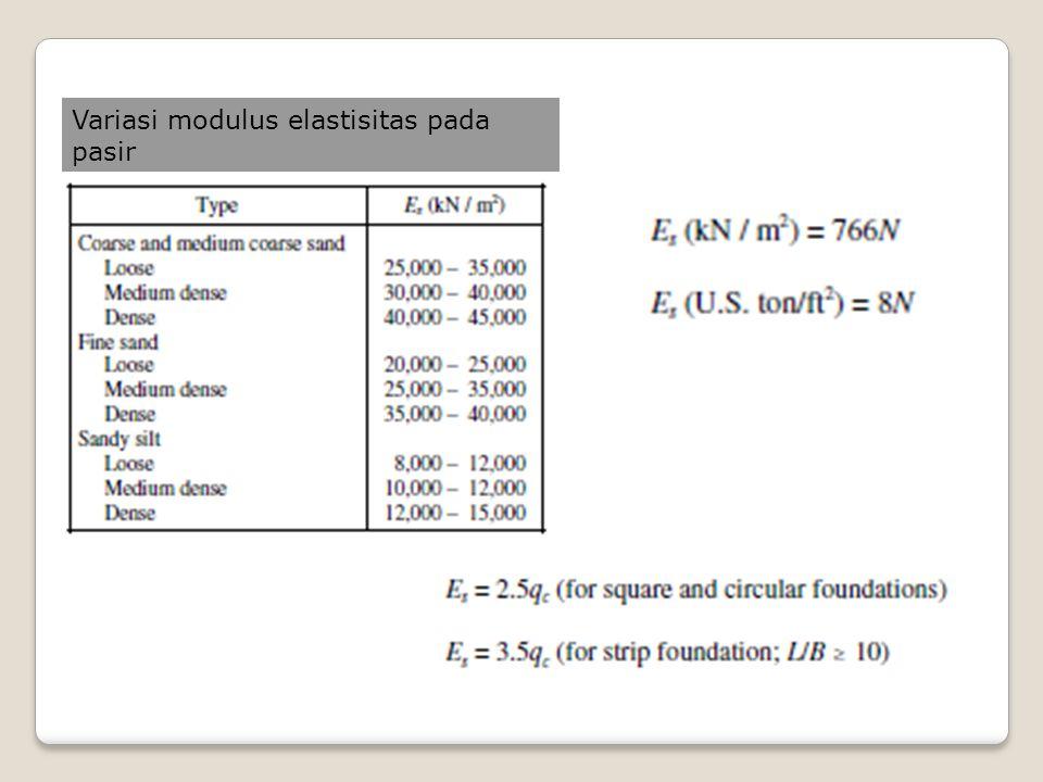 Variasi modulus elastisitas pada pasir