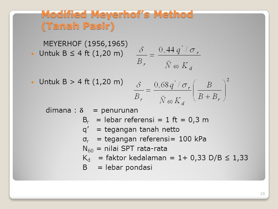 Modified Meyerhof's Method (Tanah Pasir)