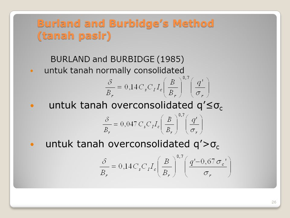 Burland and Burbidge's Method (tanah pasir)