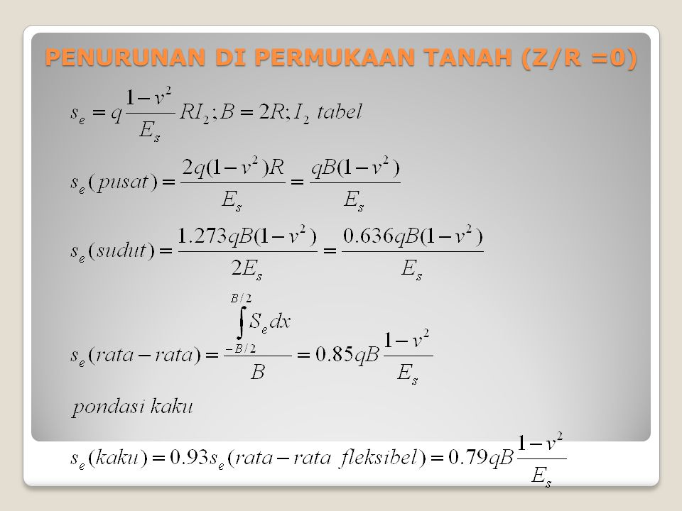 PENURUNAN DI PERMUKAAN TANAH (Z/R =0)