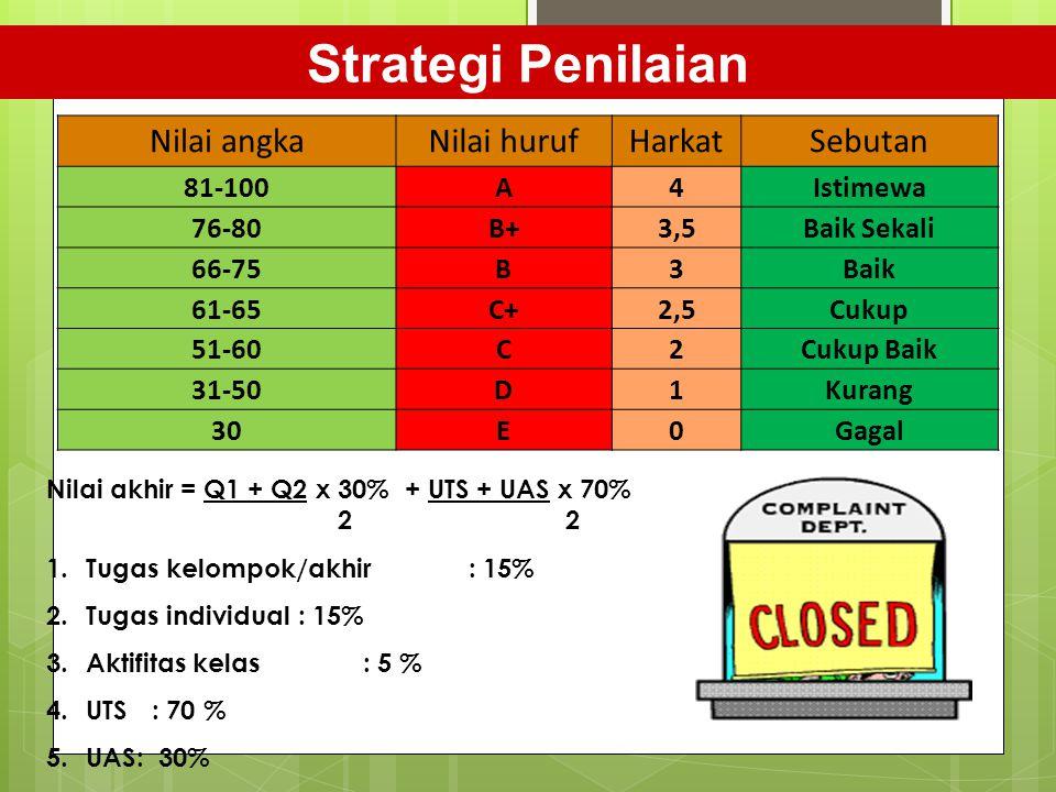 Strategi Penilaian Nilai angka Nilai huruf Harkat Sebutan 81-100 A 4