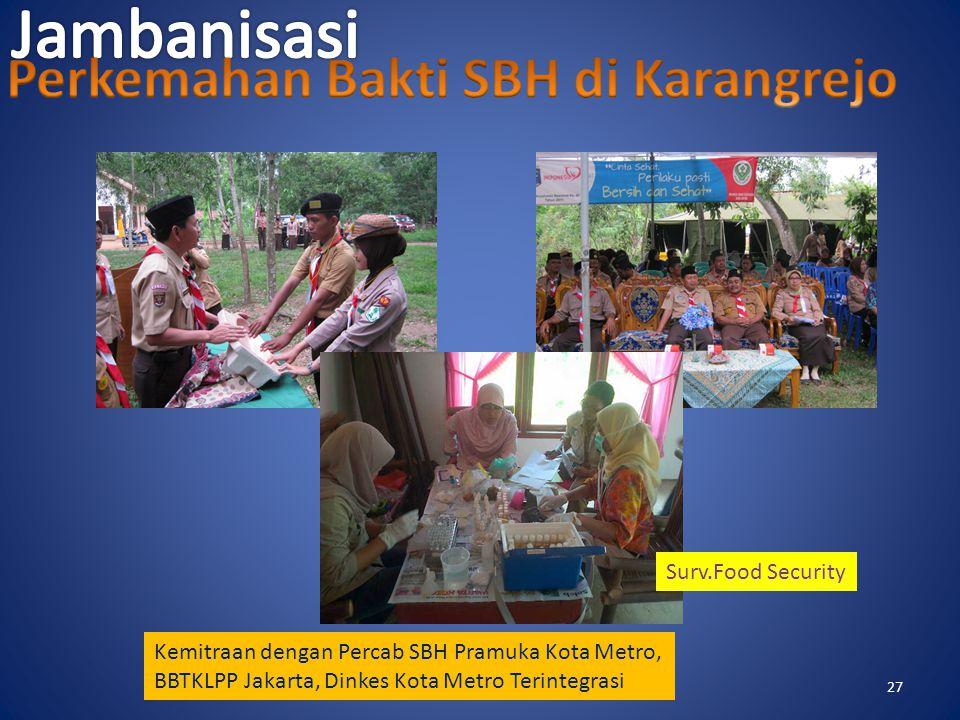 Perkemahan Bakti SBH di Karangrejo