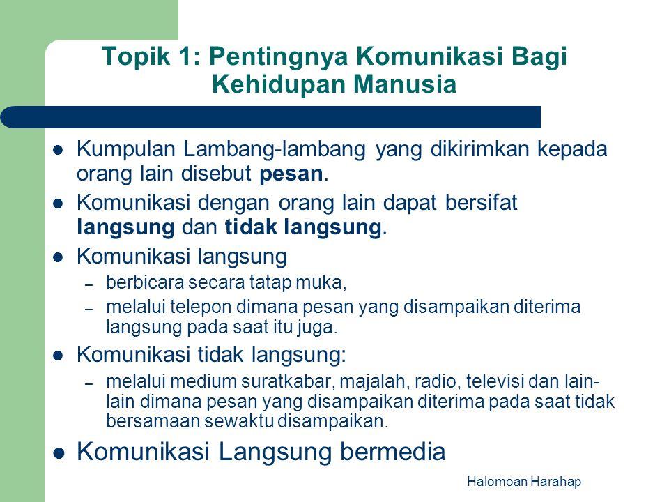 Topik 1: Pentingnya Komunikasi Bagi Kehidupan Manusia