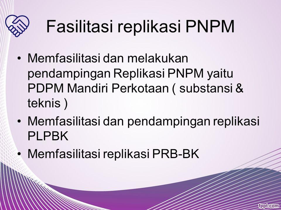 Fasilitasi replikasi PNPM