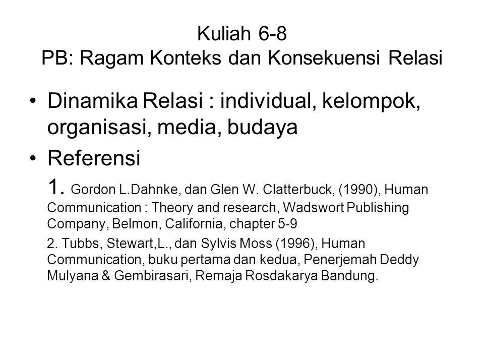 Kuliah 6-8 PB: Ragam Konteks dan Konsekuensi Relasi