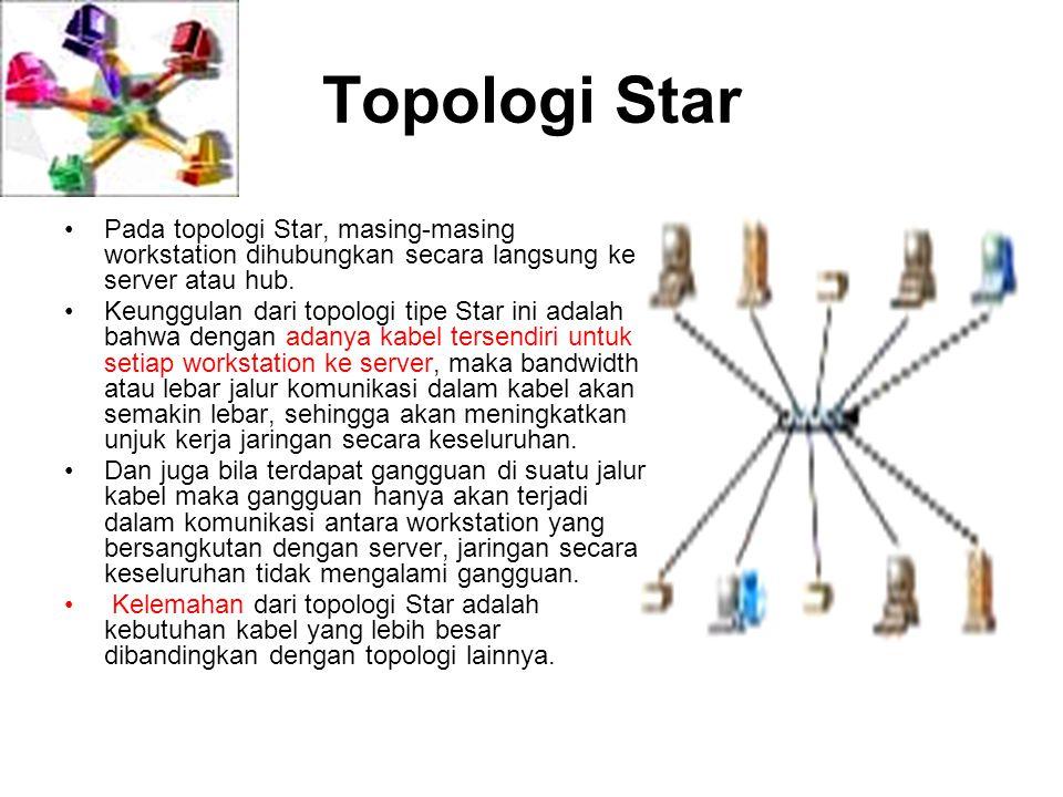 Topologi Star Pada topologi Star, masing-masing workstation dihubungkan secara langsung ke server atau hub.