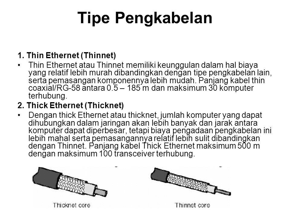 Tipe Pengkabelan 1. Thin Ethernet (Thinnet)