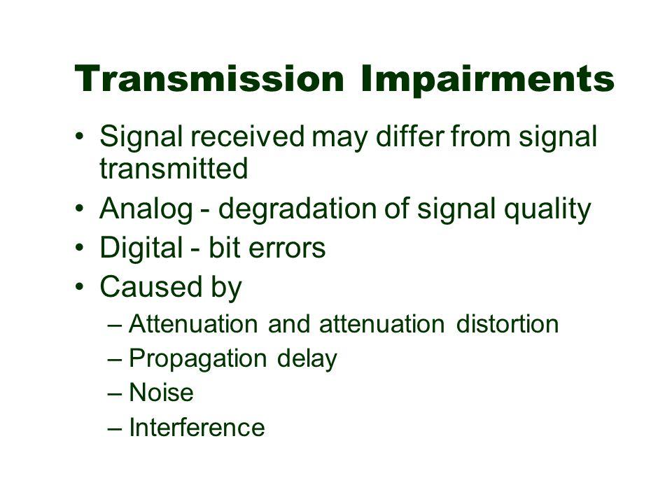 Transmission Impairments