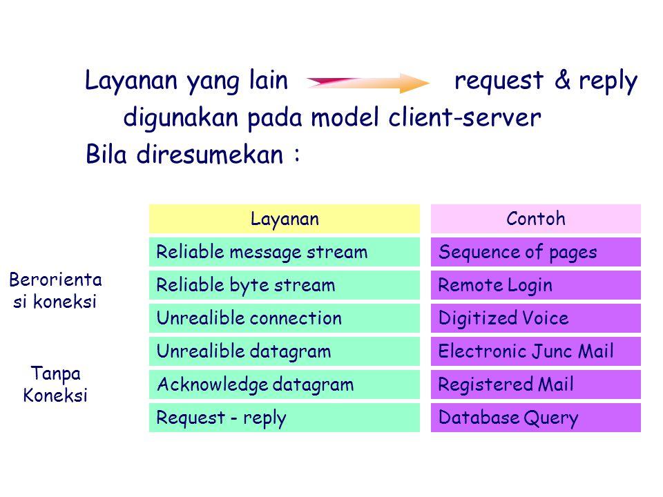 Layanan yang lain request & reply digunakan pada model client-server