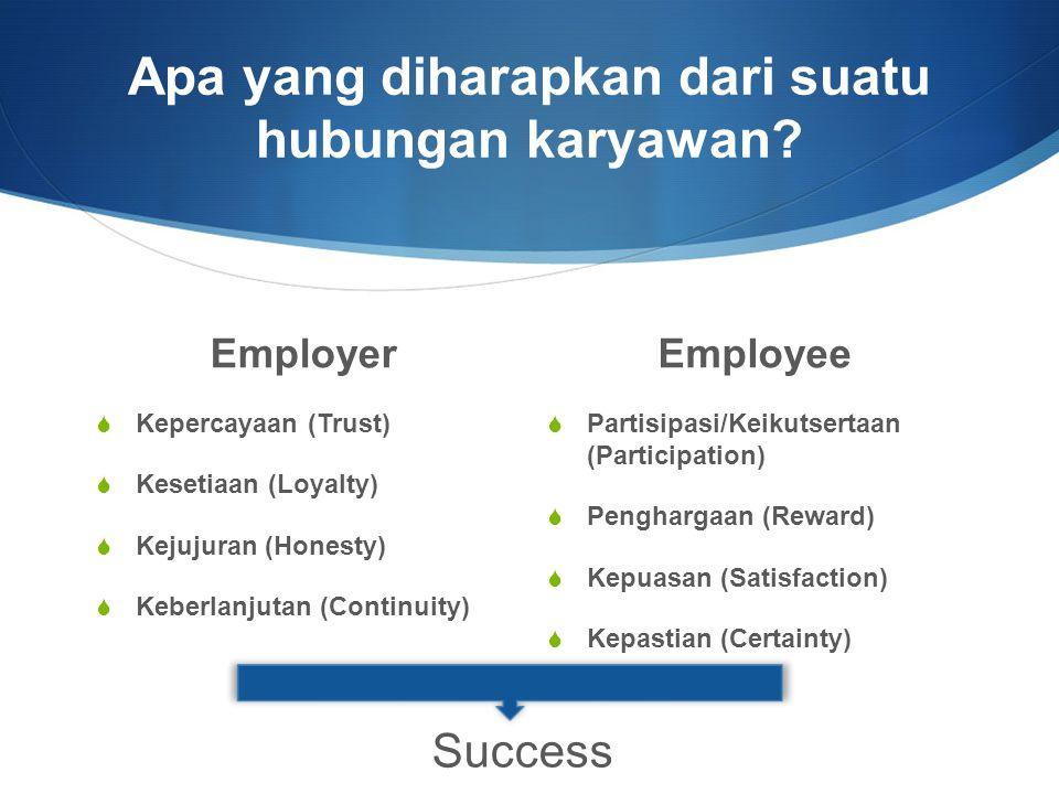 Apa yang diharapkan dari suatu hubungan karyawan