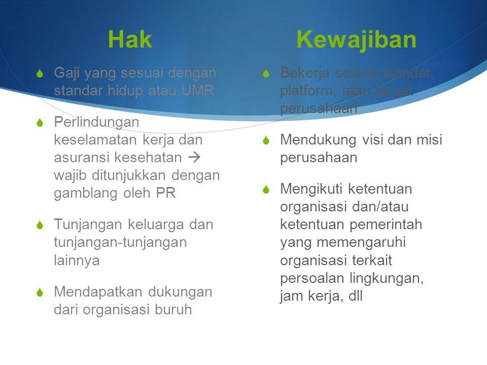 Hak Kewajiban Gaji yang sesuai dengan standar hidup atau UMR