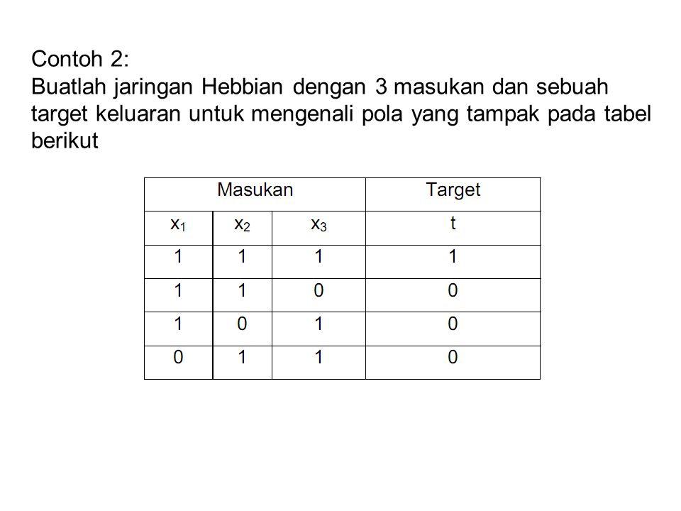 Contoh 2: Buatlah jaringan Hebbian dengan 3 masukan dan sebuah target keluaran untuk mengenali pola yang tampak pada tabel berikut.