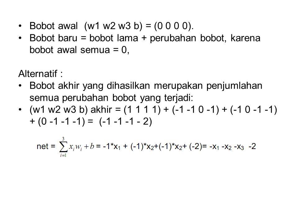 Bobot awal (w1 w2 w3 b) = (0 0 0 0). Bobot baru = bobot lama + perubahan bobot, karena bobot awal semua = 0,