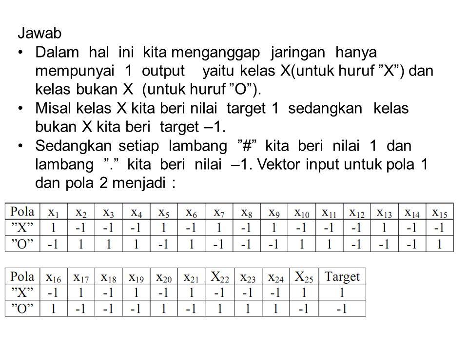 Jawab Dalam hal ini kita menganggap jaringan hanya mempunyai 1 output yaitu kelas X(untuk huruf X ) dan kelas bukan X (untuk huruf O ).