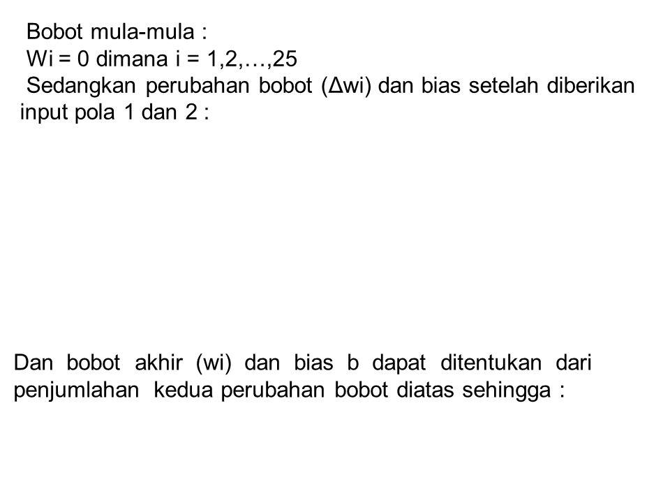 Bobot mula-mula : Wi = 0 dimana i = 1,2,…,25. Sedangkan perubahan bobot (Δwi) dan bias setelah diberikan input pola 1 dan 2 :
