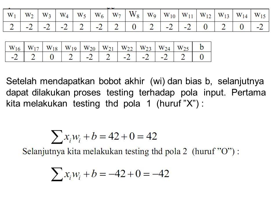 Setelah mendapatkan bobot akhir (wi) dan bias b, selanjutnya dapat dilakukan proses testing terhadap pola input.