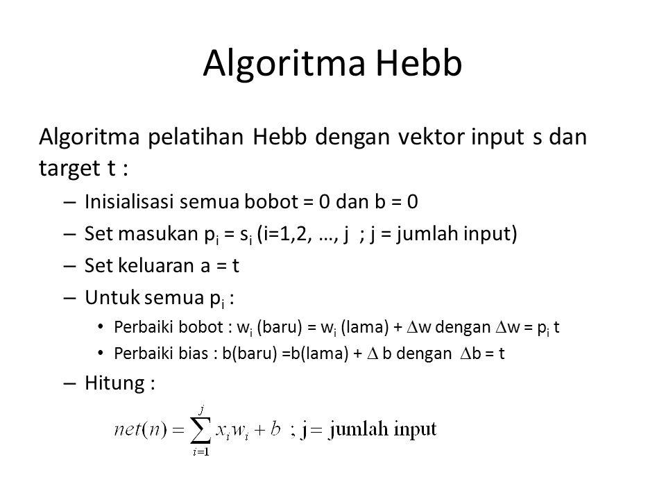 Algoritma Hebb Algoritma pelatihan Hebb dengan vektor input s dan target t : Inisialisasi semua bobot = 0 dan b = 0.