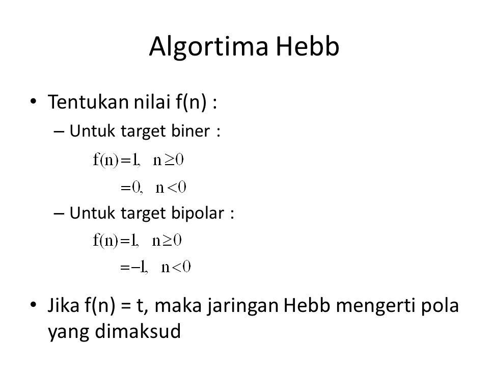 Algortima Hebb Tentukan nilai f(n) :