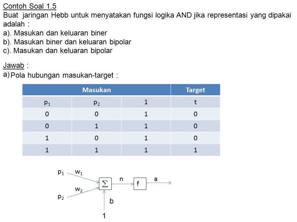 Contoh Soal 1.5 Buat jaringan Hebb untuk menyatakan fungsi logika AND jika representasi yang dipakai adalah :