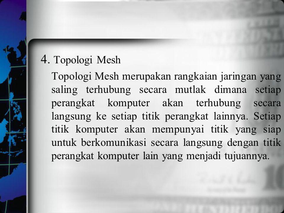 4. Topologi Mesh