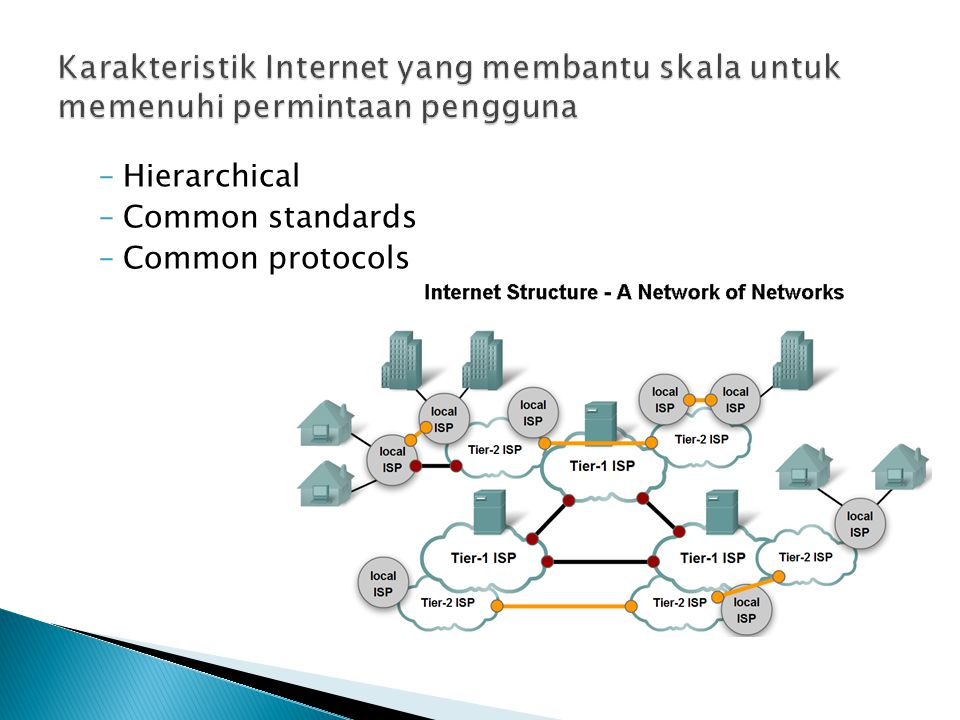 Karakteristik Internet yang membantu skala untuk memenuhi permintaan pengguna
