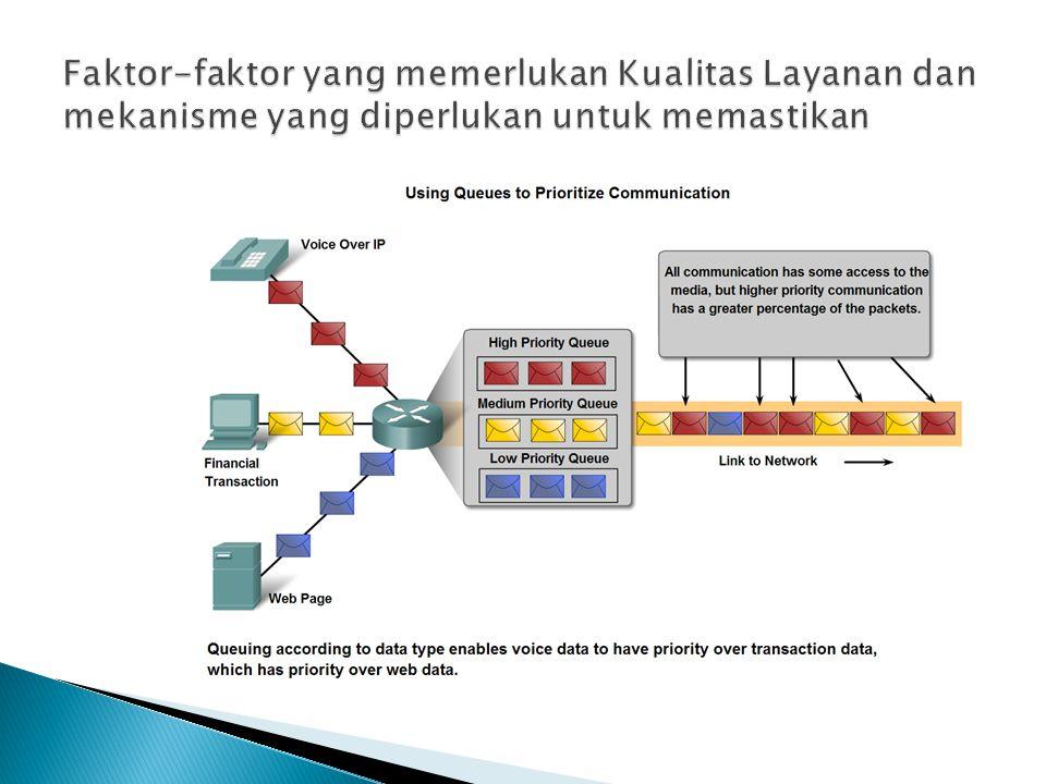 Faktor-faktor yang memerlukan Kualitas Layanan dan mekanisme yang diperlukan untuk memastikan