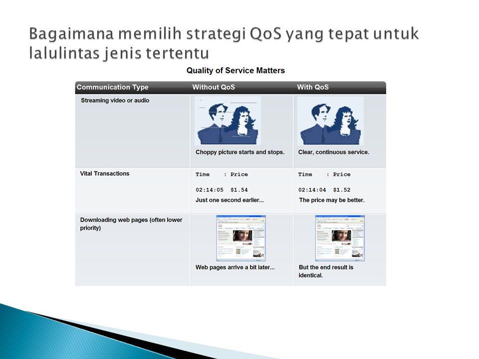 Bagaimana memilih strategi QoS yang tepat untuk lalulintas jenis tertentu