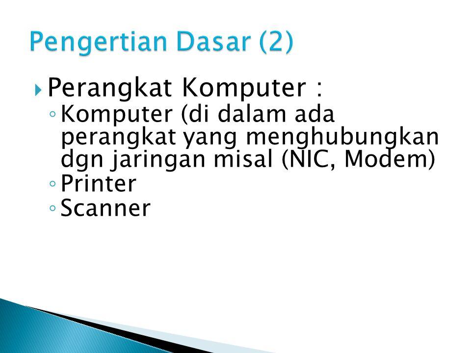 Pengertian Dasar (2) Perangkat Komputer :