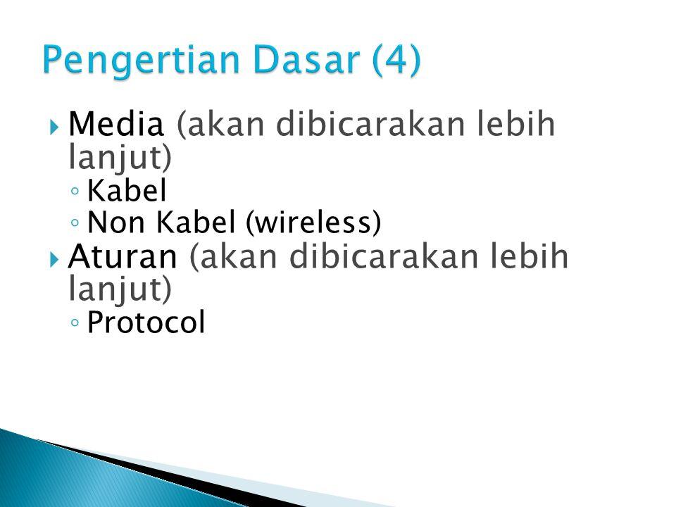 Pengertian Dasar (4) Media (akan dibicarakan lebih lanjut)