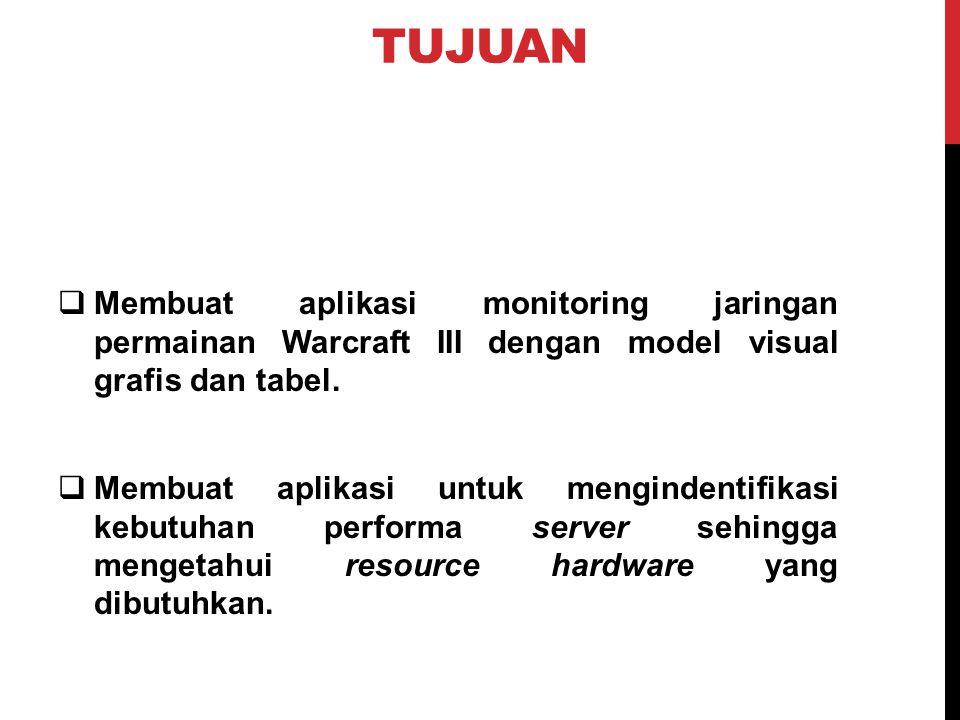 TUJUAN Membuat aplikasi monitoring jaringan permainan Warcraft III dengan model visual grafis dan tabel.