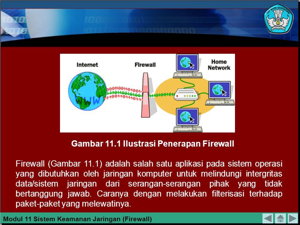 Gambar 11.1 Ilustrasi Penerapan Firewall