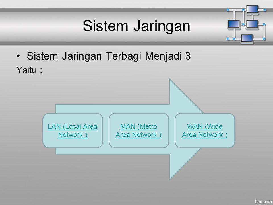 Sistem Jaringan Sistem Jaringan Terbagi Menjadi 3 Yaitu :