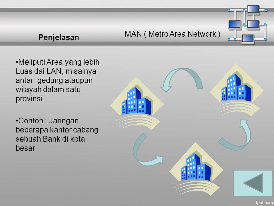 Penjelasan MAN ( Metro Area Network ) Meliputi Area yang lebih Luas dai LAN, misalnya antar gedung ataupun wilayah dalam satu provinsi.