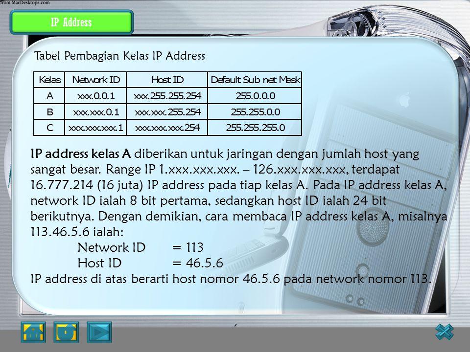 IP address di atas berarti host nomor 46.5.6 pada network nomor 113.