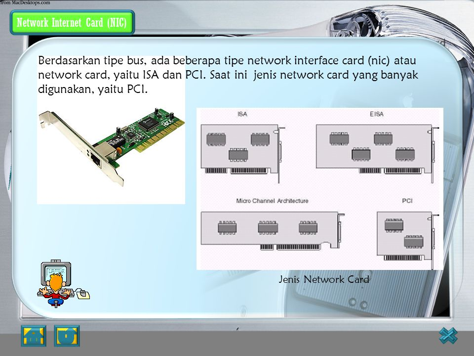 Network Internet Card (NIC)