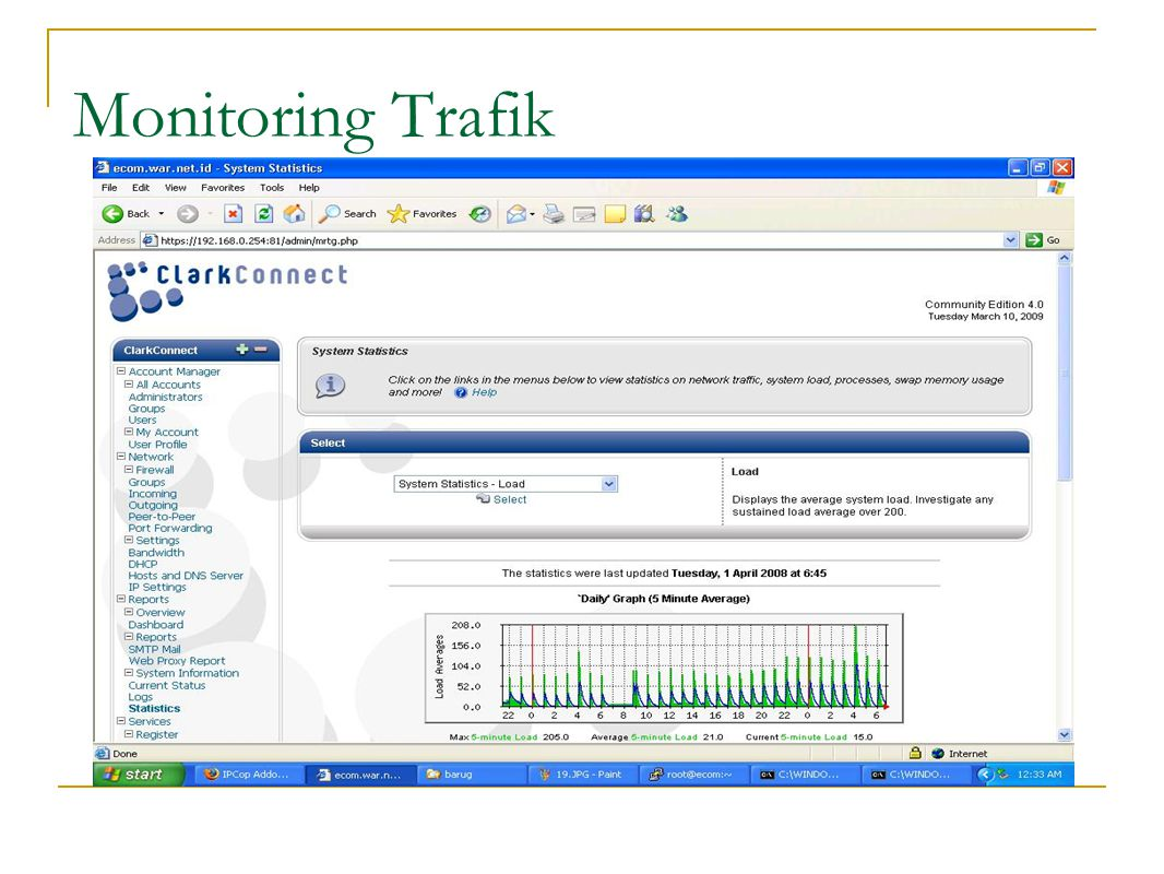 Monitoring Trafik