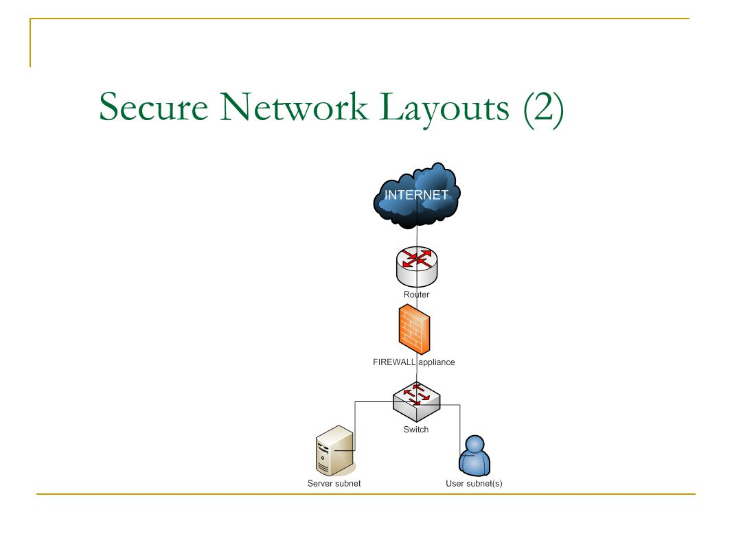 Secure Network Layouts (2)‏