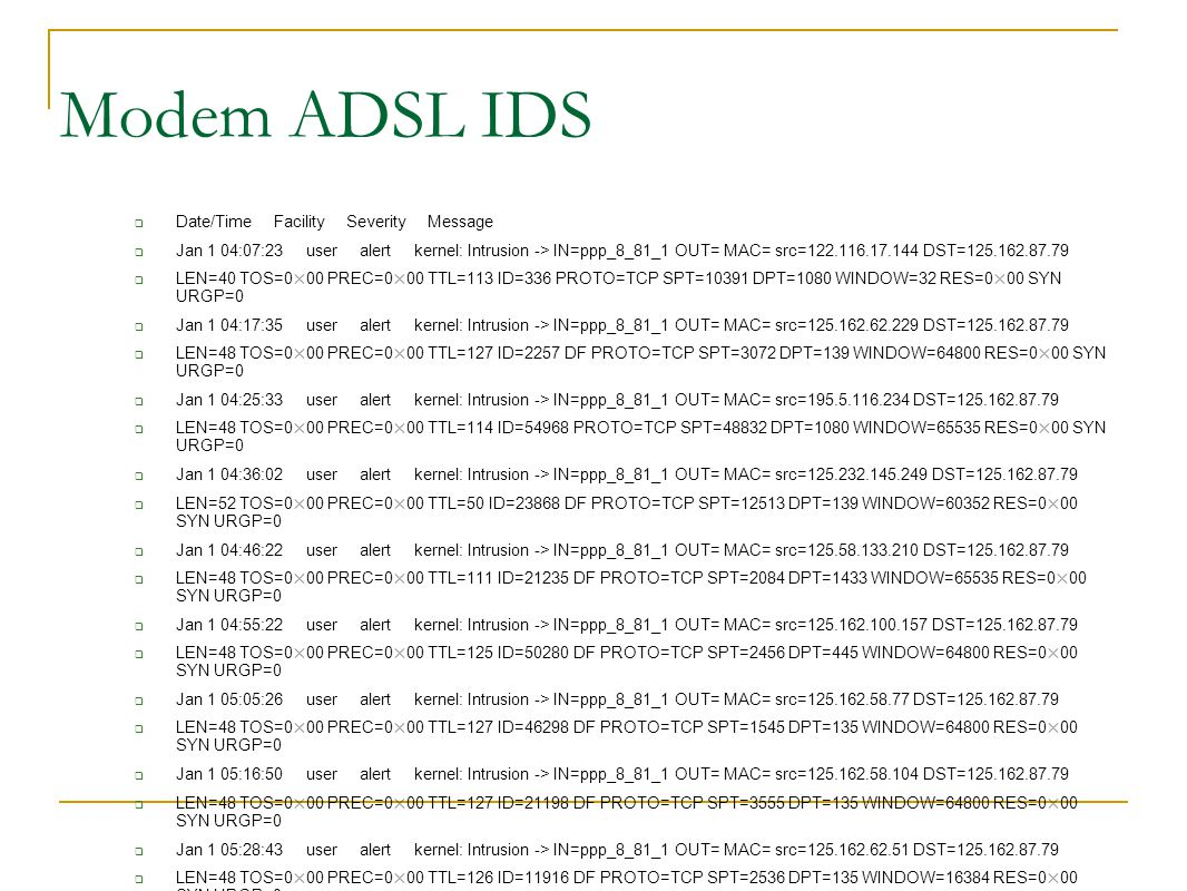 Modem ADSL IDS Date/Time Facility Severity Message