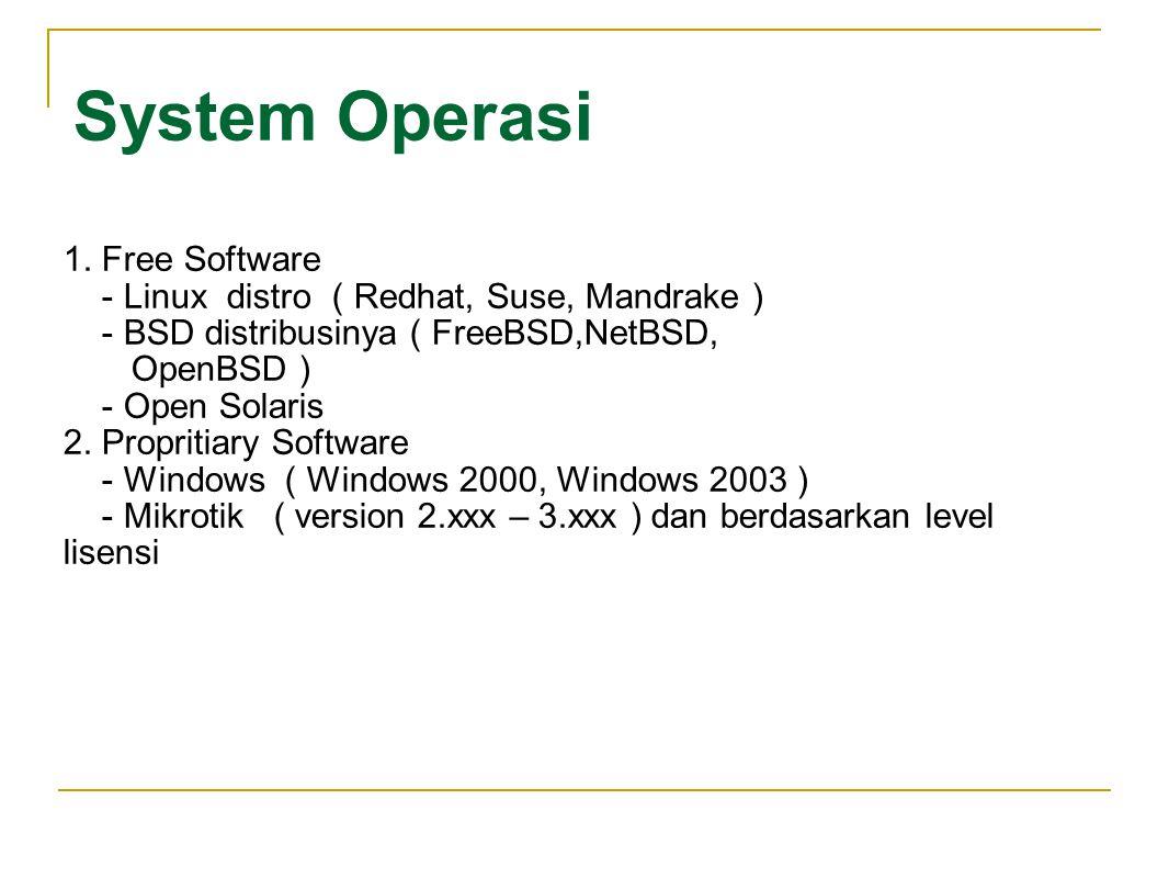 System Operasi 1. Free Software