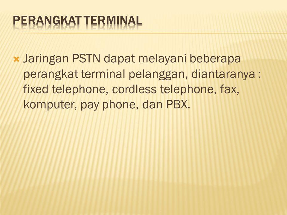 Perangkat Terminal